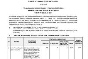 PELAKSANAAN SELEKSI CALON PEGAWAI NEGERI SIPIL MAHKAMAH AGUNG REPUBLIK INDONESIA TAHUN ANGGARAN 2021